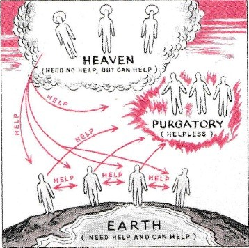 Heaven, Earth, and Purgatory, from Baltimore Catechism