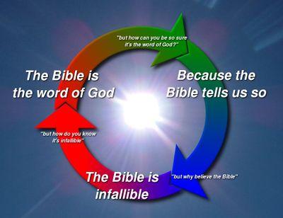 400px-Bible_cycle.jpg