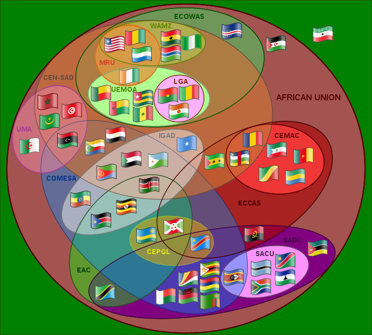 Supranational_African_Bodies-en.svg.png