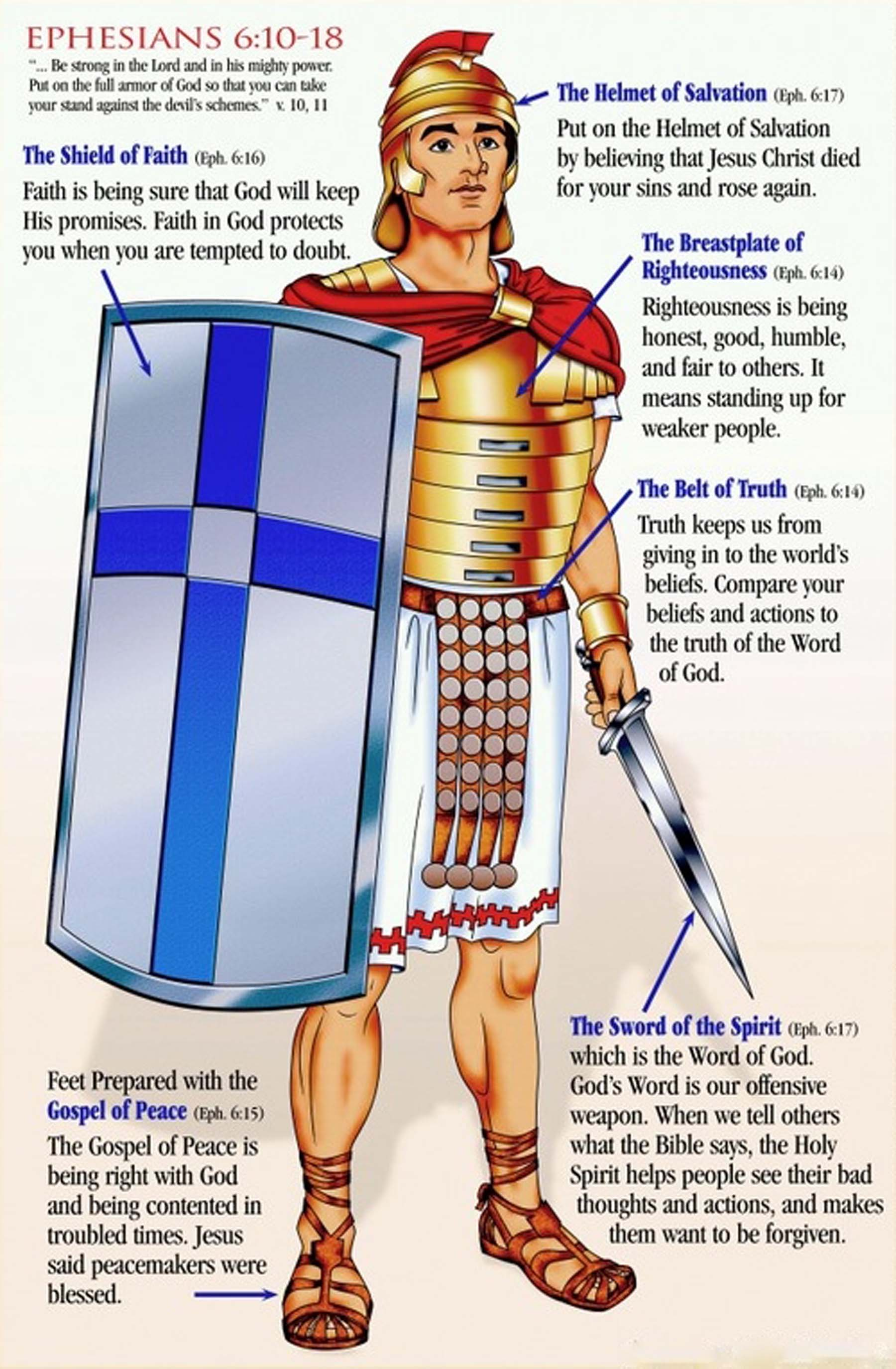 Put On The Whole Armor Of God | Christian Forums