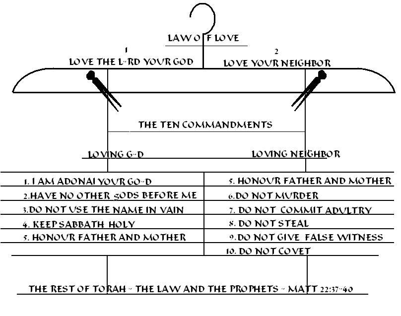 LAW OF LOVE HANGER.JPG