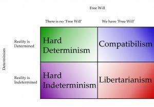 DeterminismXFreeWill.jpg