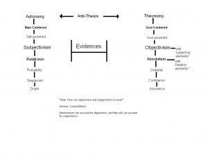 Theonomy vs. Autonomy.jpg