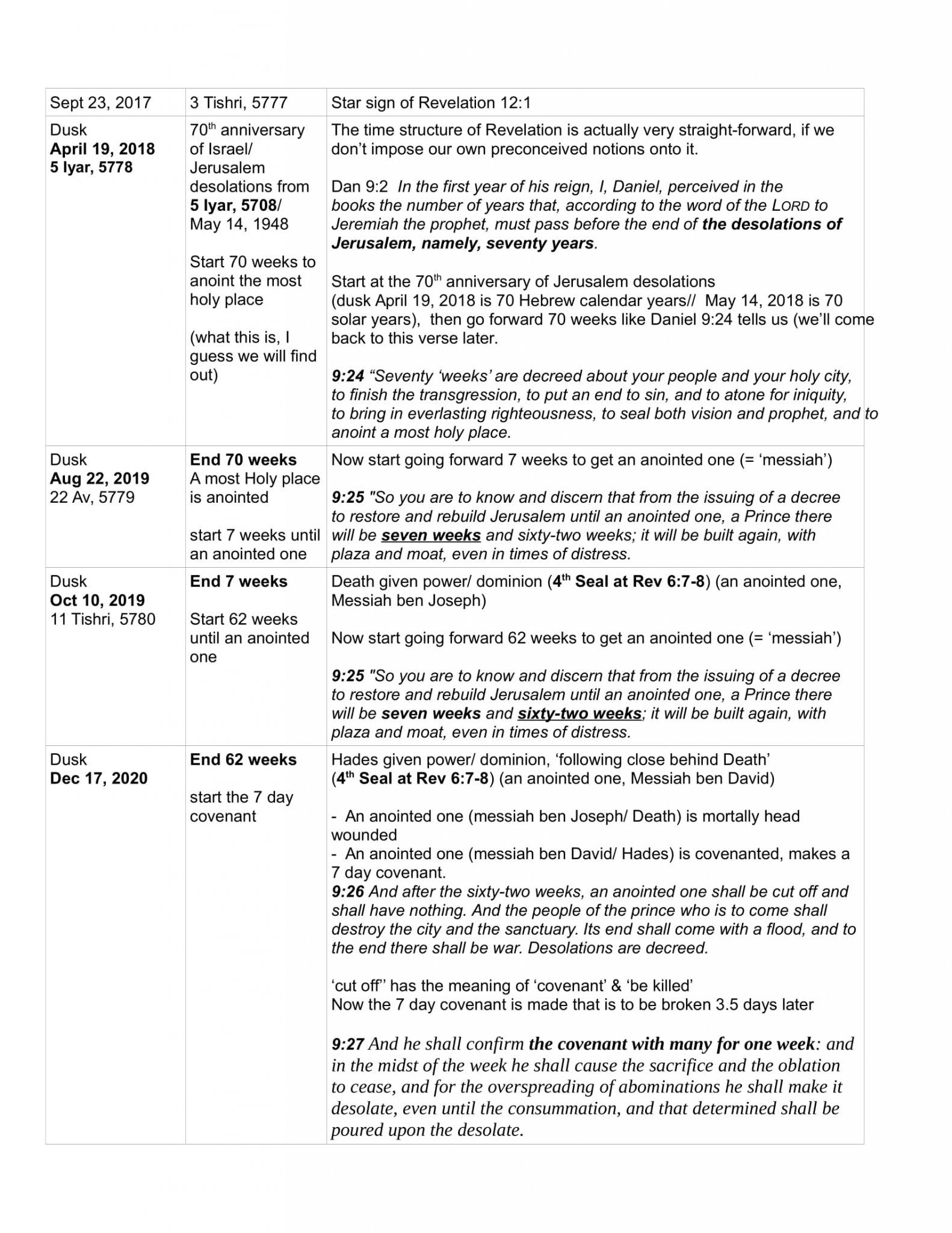 tablept1 for pdf-1.jpg