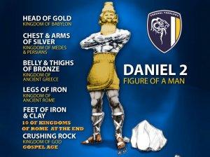 Daniel-Ch_-2-Four-Kingdoms-Ten-Toes.jpg