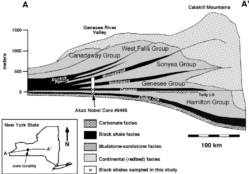 Fig-2-Geological-cross-section-of-the-Oatka-Creek-Formation-OCF-and-the-Geneseo.png