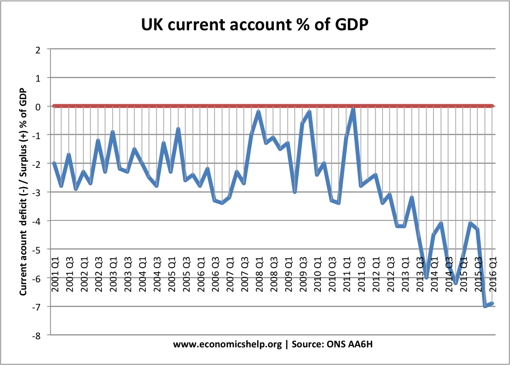 UK CAB 2001 to 2016.png