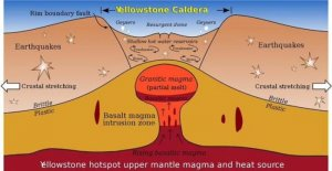 Yellowstone 1.jpg
