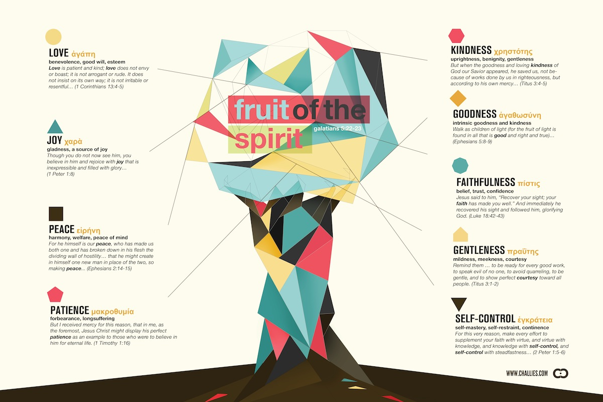 The Fruit of the Spirit 1.jpg