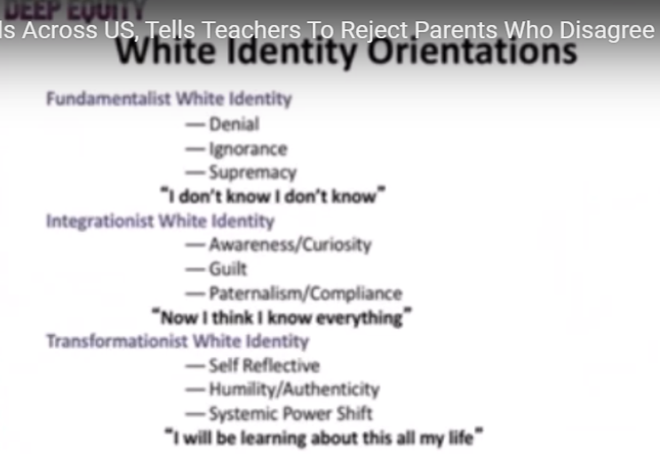 Deep_Equity-White_Identity_Orientations.png
