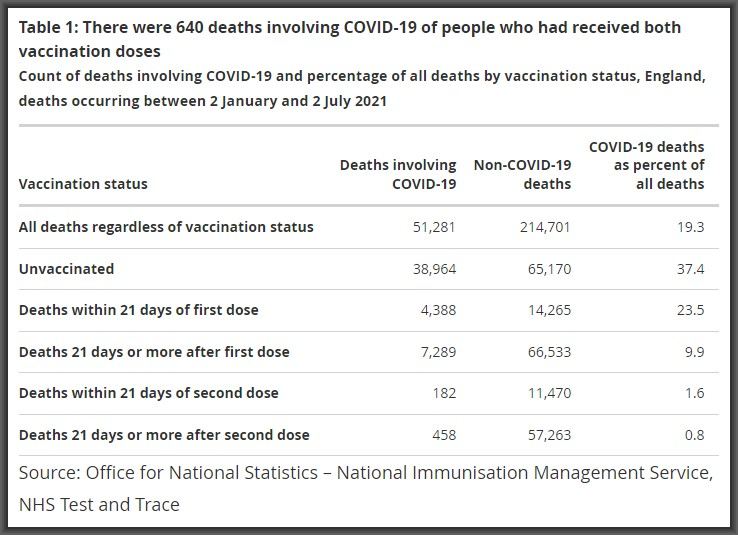 CovidDeathsFollowing Vaccination.jpg